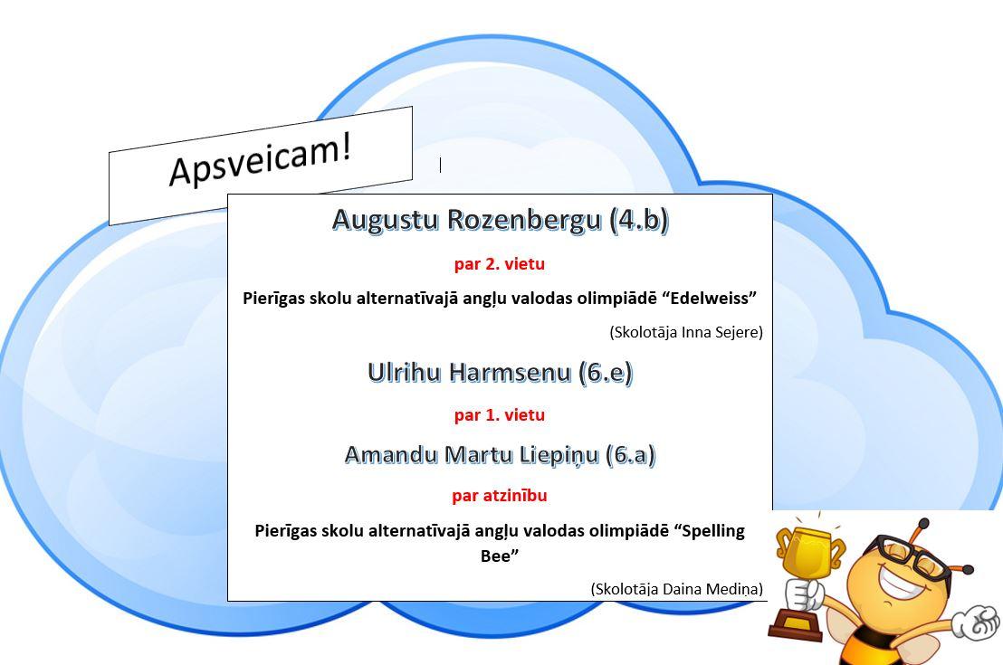 Sveicam angļu valodas konkursu dalībniekus
